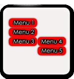 menus dropdown